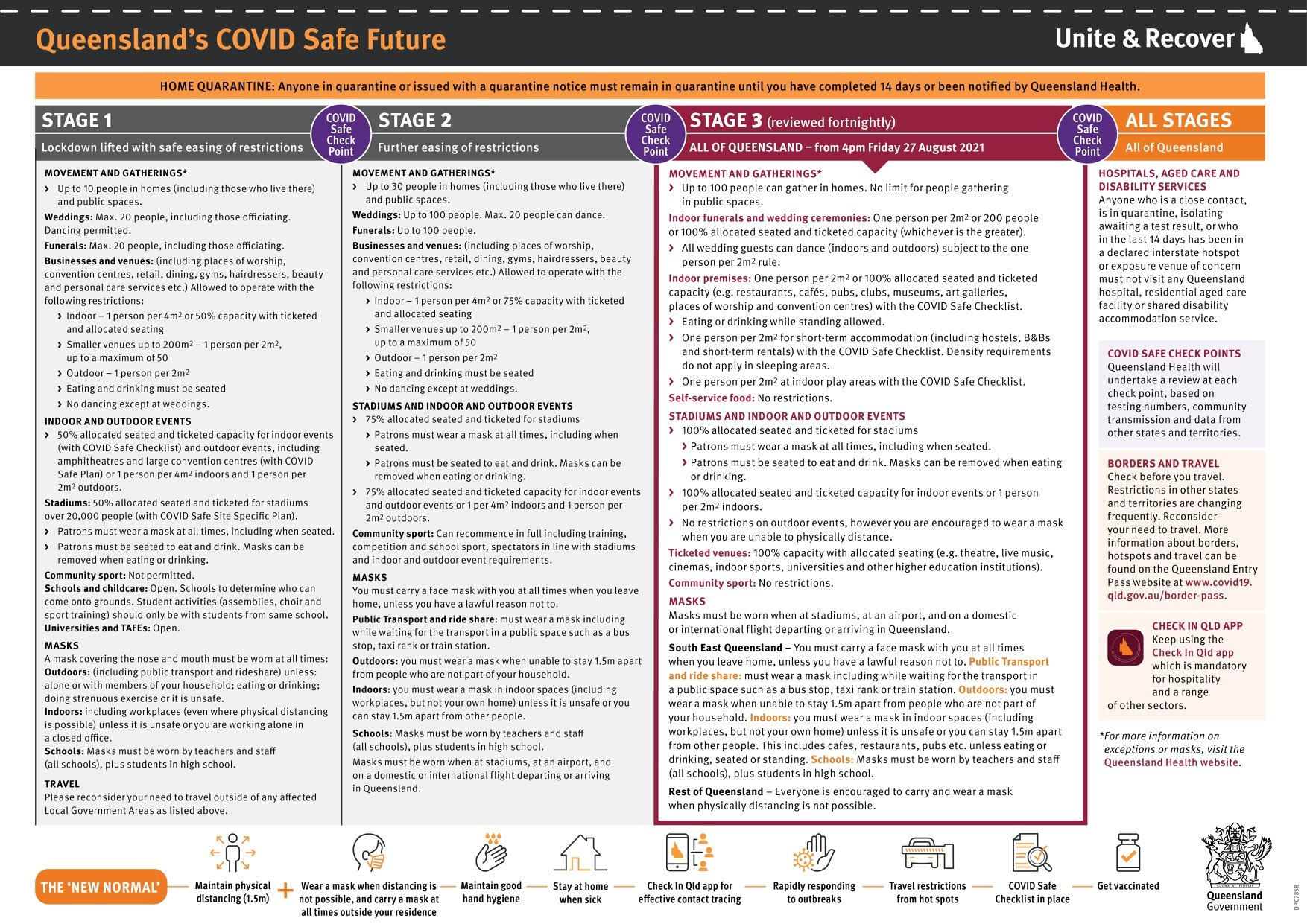 COVID Roadmap from 27 August 2021